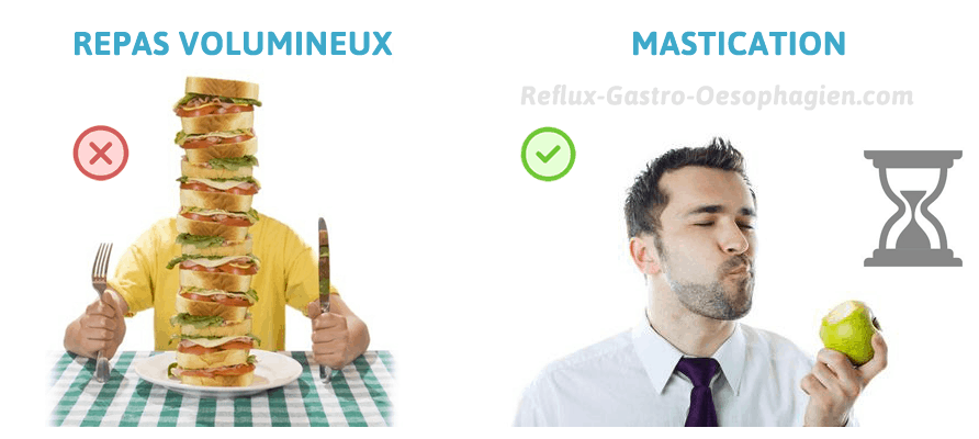 alimentation reflux gastrique